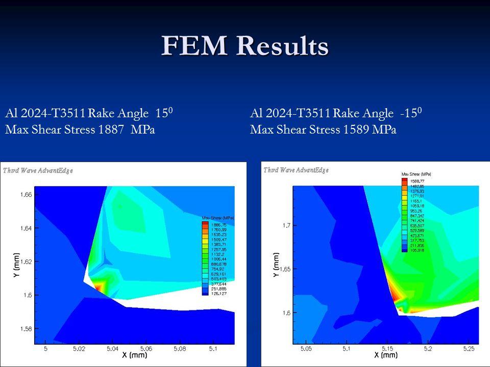 FEM Results Al 2024-T3511 Rake Angle 15 0 Max Shear Stress 1887 MPa Al 2024-T3511 Rake Angle -15 0 Max Shear Stress 1589 MPa
