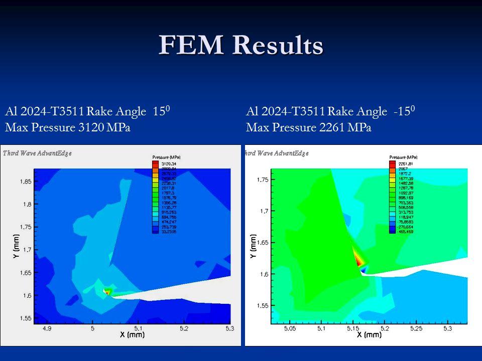 FEM Results Al 2024-T3511 Rake Angle 15 0 Max Pressure 3120 MPa Al 2024-T3511 Rake Angle -15 0 Max Pressure 2261 MPa