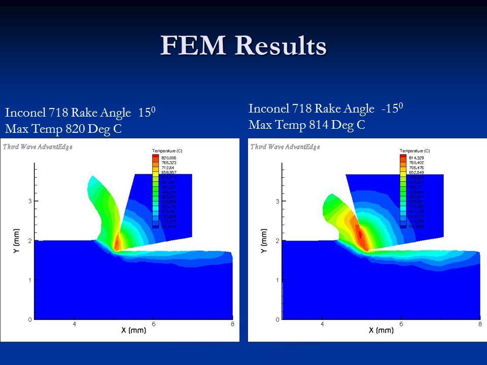 FEM Results Inconel 718 Rake Angle 15 0 Max Temp 820 Deg C Inconel 718 Rake Angle -15 0 Max Temp 814 Deg C