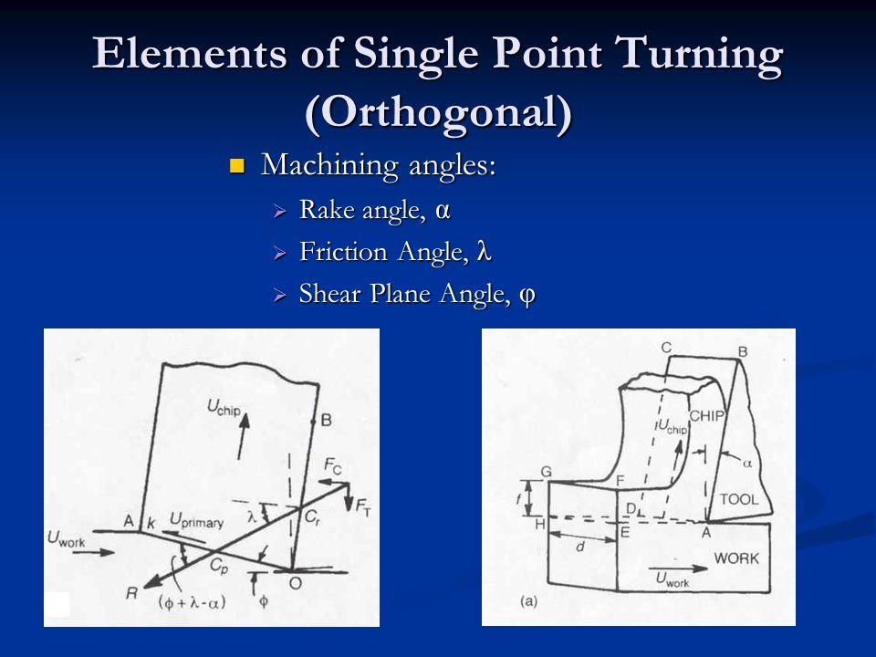 Elements of Single Point Turning (Orthogonal) Machining angles: Machining angles:  Rake angle, α  Friction Angle, λ  Shear Plane Angle, φ
