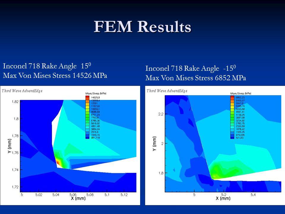 FEM Results Inconel 718 Rake Angle 15 0 Max Von Mises Stress 14526 MPa Inconel 718 Rake Angle -15 0 Max Von Mises Stress 6852 MPa