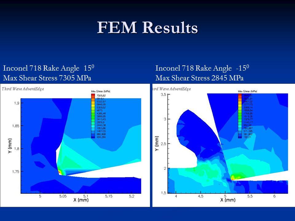 FEM Results Inconel 718 Rake Angle 15 0 Max Shear Stress 7305 MPa Inconel 718 Rake Angle -15 0 Max Shear Stress 2845 MPa