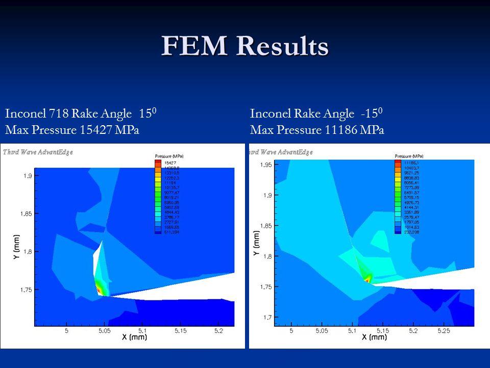 FEM Results Inconel 718 Rake Angle 15 0 Max Pressure 15427 MPa Inconel Rake Angle -15 0 Max Pressure 11186 MPa