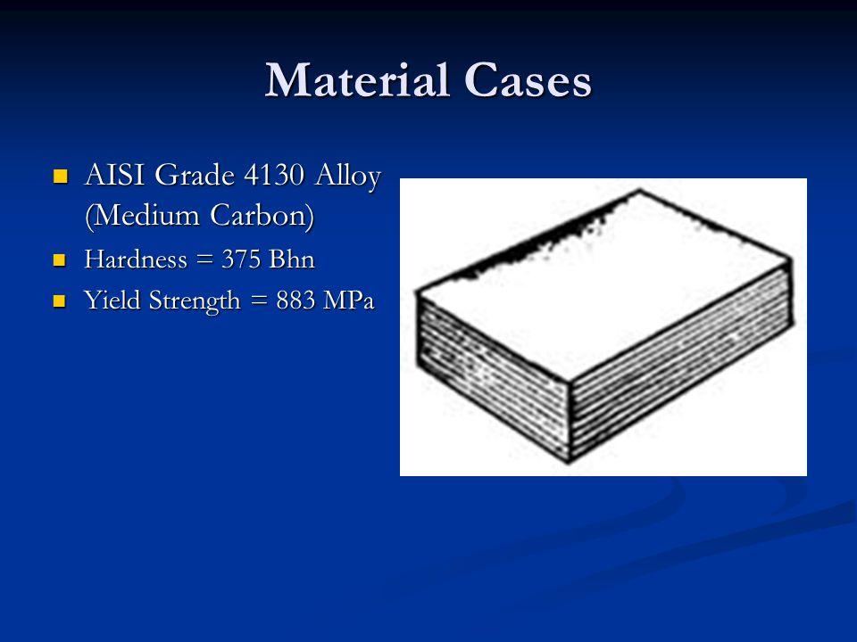 Material Cases AISI Grade 4130 Alloy (Medium Carbon) AISI Grade 4130 Alloy (Medium Carbon) Hardness = 375 Bhn Hardness = 375 Bhn Yield Strength = 883 MPa Yield Strength = 883 MPa