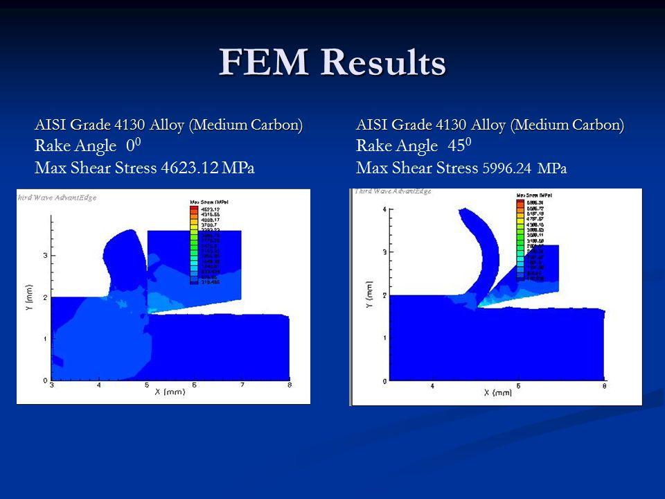 FEM Results AISI Grade 4130 Alloy (Medium Carbon) AISI Grade 4130 Alloy (Medium Carbon) Rake Angle 0 0 Max Shear Stress 4623.12 MPa AISI Grade 4130 Alloy (Medium Carbon) AISI Grade 4130 Alloy (Medium Carbon) Rake Angle 45 0 Max Shear Stress 5996.24 MPa