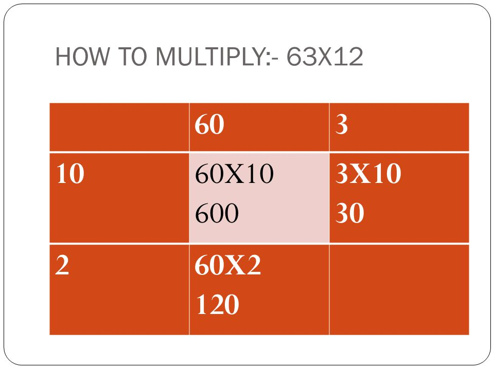 HOW TO MULTIPLY:- 63X12 603 1060X10 600 3X10 30 2