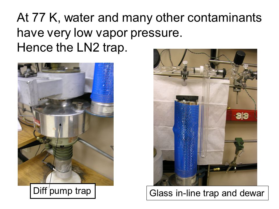 At 77 K, water and many other contaminants have very low vapor pressure.