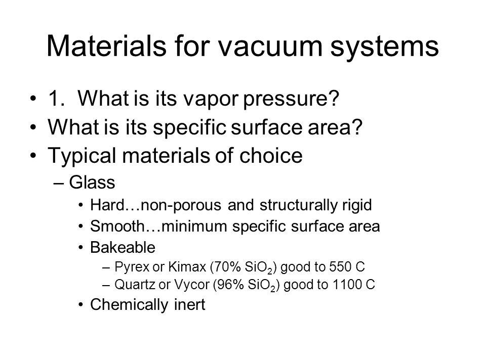 Vacuum Valves: Bellows Valve Valve seal O-ring Actuator knob Bellows Valve seat Stem seal O-ring
