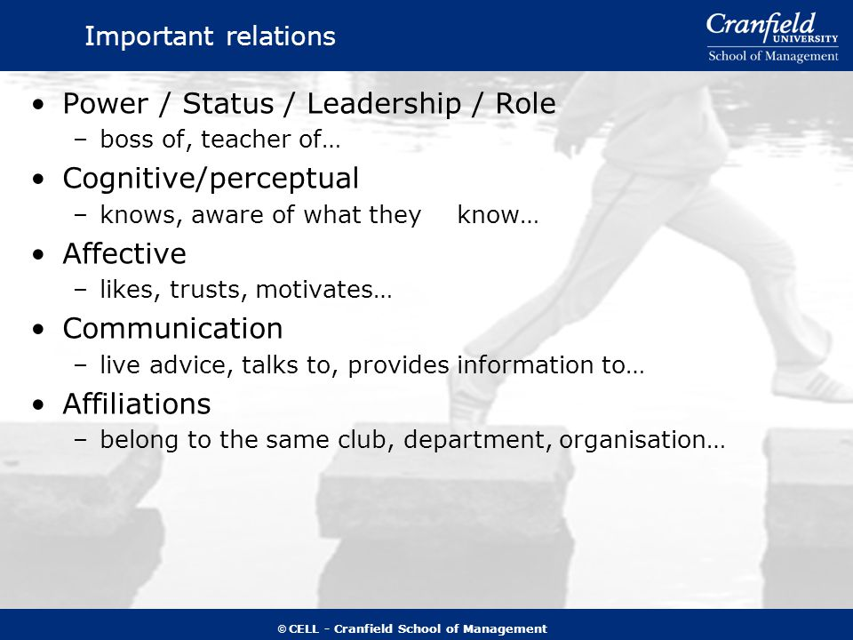 © CELL - Cranfield School of Management Important relations Power / Status / Leadership / Role –boss of, teacher of… Cognitive/perceptual –knows, aware of what they know… Affective –likes, trusts, motivates… Communication –live advice, talks to, provides information to… Affiliations –belong to the same club, department, organisation…