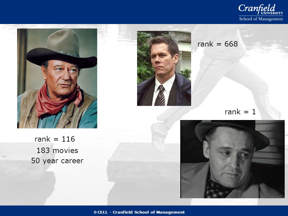 © CELL - Cranfield School of Management rank = 116 rank = 668 rank = 1 183 movies 50 year career