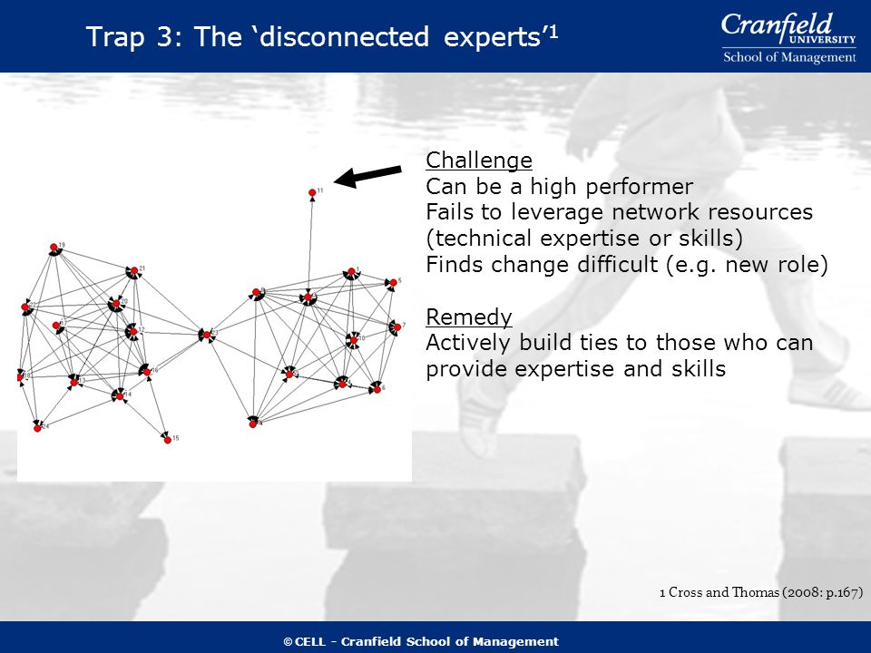 © CELL - Cranfield School of Management Trap 3: The 'disconnected experts' 1 1 Cross and Thomas (2008: p.167) Challenge Can be a high performer Fails to leverage network resources (technical expertise or skills) Finds change difficult (e.g.