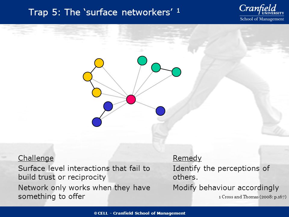 © CELL - Cranfield School of Management Trap 5: The 'surface networkers' 1 Challenge Surface level interactions that fail to build trust or reciprocity Network only works when they have something to offer Remedy Identify the perceptions of others.