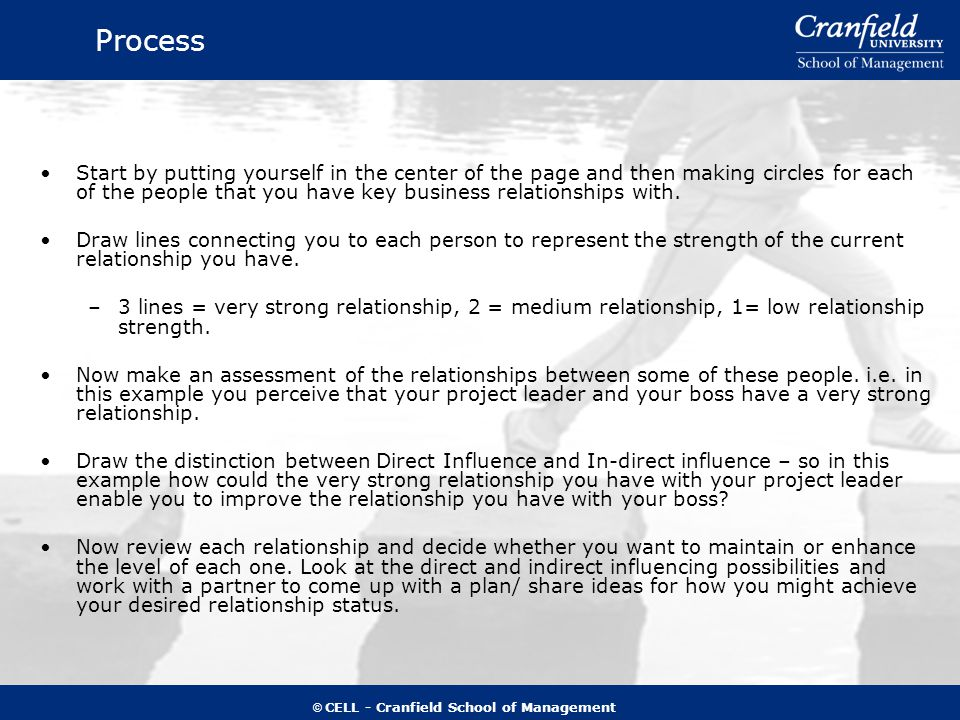 © CELL - Cranfield School of Management Process Start by putting yourself in the center of the page and then making circles for each of the people that you have key business relationships with.