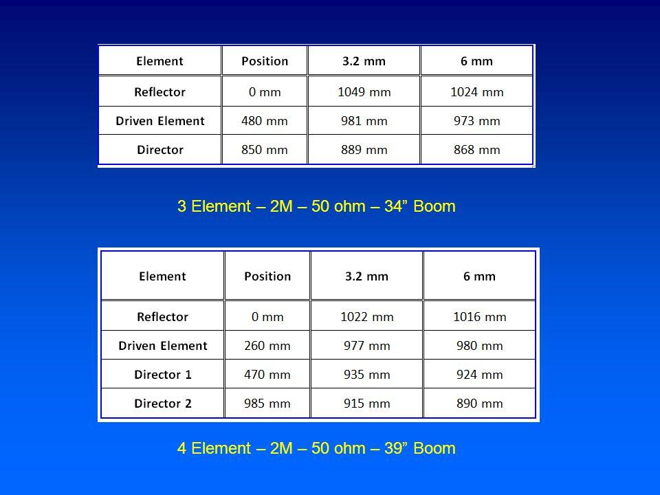 3 Element – 2M – 50 ohm – 34 Boom 4 Element – 2M – 50 ohm – 39 Boom