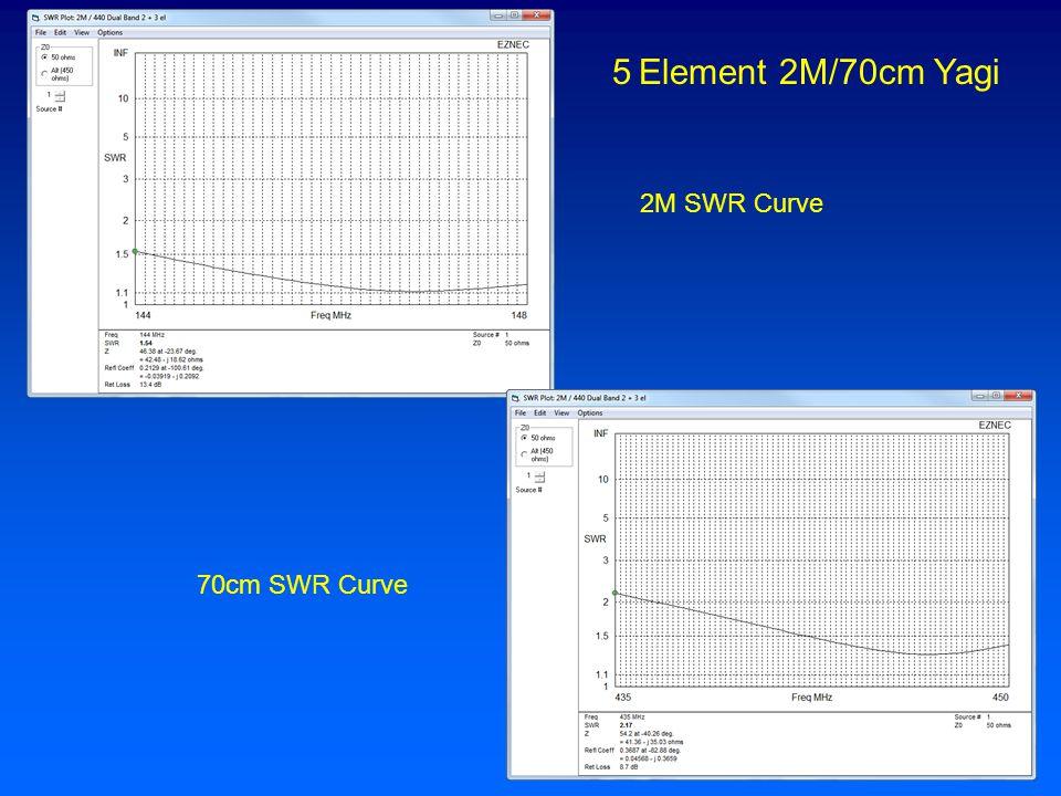 2M SWR Curve 70cm SWR Curve 5 Element 2M/70cm Yagi