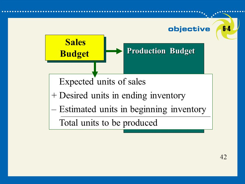 10 Click to edit Master title style 10 42 Production Budget Expected units of sales +Desired units in ending inventory –Estimated units in beginning i