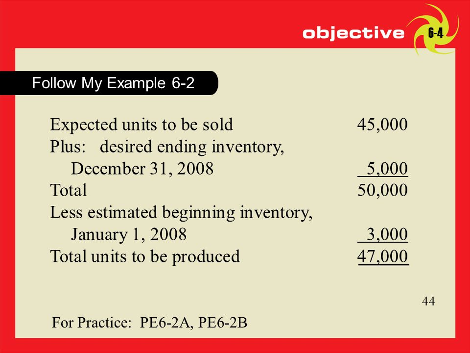 12 Click to edit Master title style 12 For Practice: PE6-2A, PE6-2B Follow My Example 6-2 44 6-4 Expected units to be sold45,000 Plus: desired ending