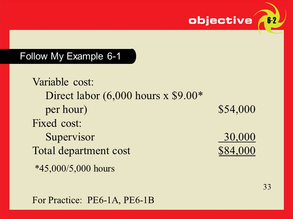 5 Click to edit Master title style 5 5 5 For Practice: PE6-1A, PE6-1B Follow My Example 6-1 33 6-2 Variable cost: Direct labor (6,000 hours x $9.00* per hour)$54,000 *45,000/5,000 hours Fixed cost: Supervisor 30,000 Total department cost$84,000