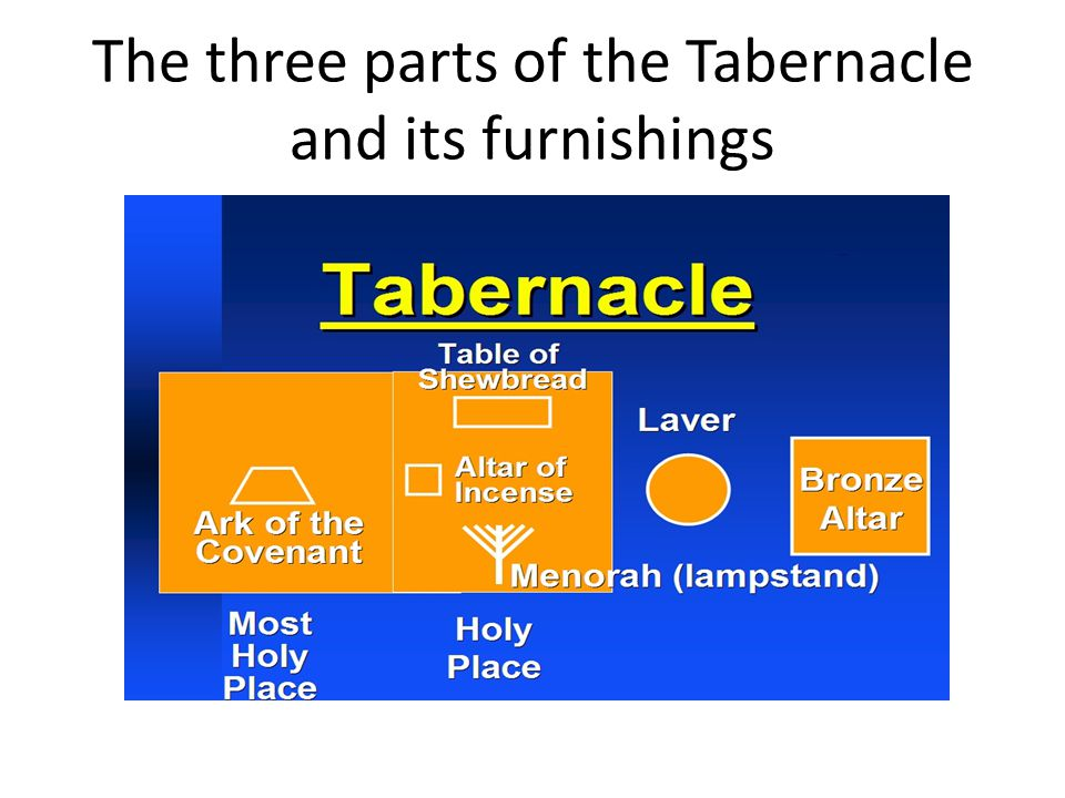 The Tabernacle Study # 3 The Laver