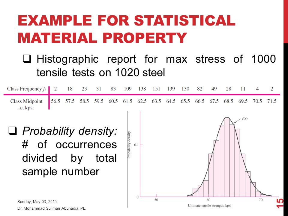 EXAMPLE FOR STATISTICAL MATERIAL PROPERTY  Probability density: # of occurrences divided by total sample number Dr.