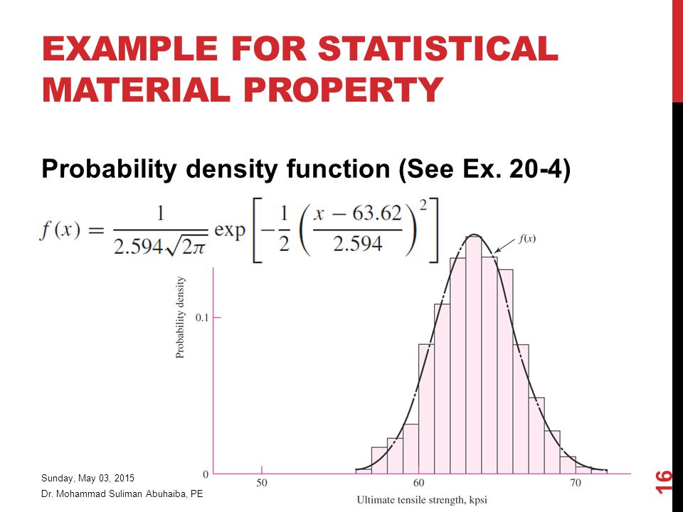 Probability density function (See Ex.20-4) Dr.