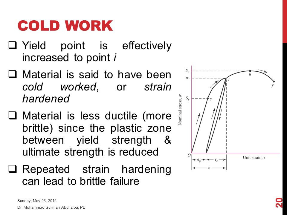 COLD WORK  Yield point is effectively increased to point i  Material is said to have been cold worked, or strain hardened  Material is less ductile (more brittle) since the plastic zone between yield strength & ultimate strength is reduced  Repeated strain hardening can lead to brittle failure Dr.