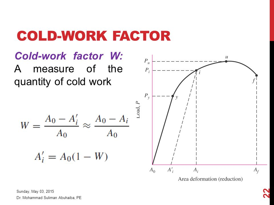 COLD-WORK FACTOR Cold-work factor W: A measure of the quantity of cold work Dr.
