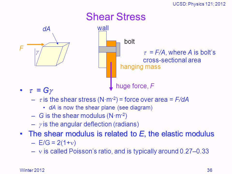Winter 2012 UCSD: Physics 121; 2012 36 Shear Stress  = G   = G  –  is the shear stress (N·m -2 ) = force over area = F/dA dA is now the shear plane (see diagram) –G is the shear modulus (N·m -2 ) –  is the angular deflection (radians) The shear modulus is related to E, the elastic modulusThe shear modulus is related to E, the elastic modulus –E/G = 2(1+ ) – is called Poisson's ratio, and is typically around 0.27–0.33 dA F  huge force, F bolt wall hanging mass  = F/A, where A is bolt's cross-sectional area