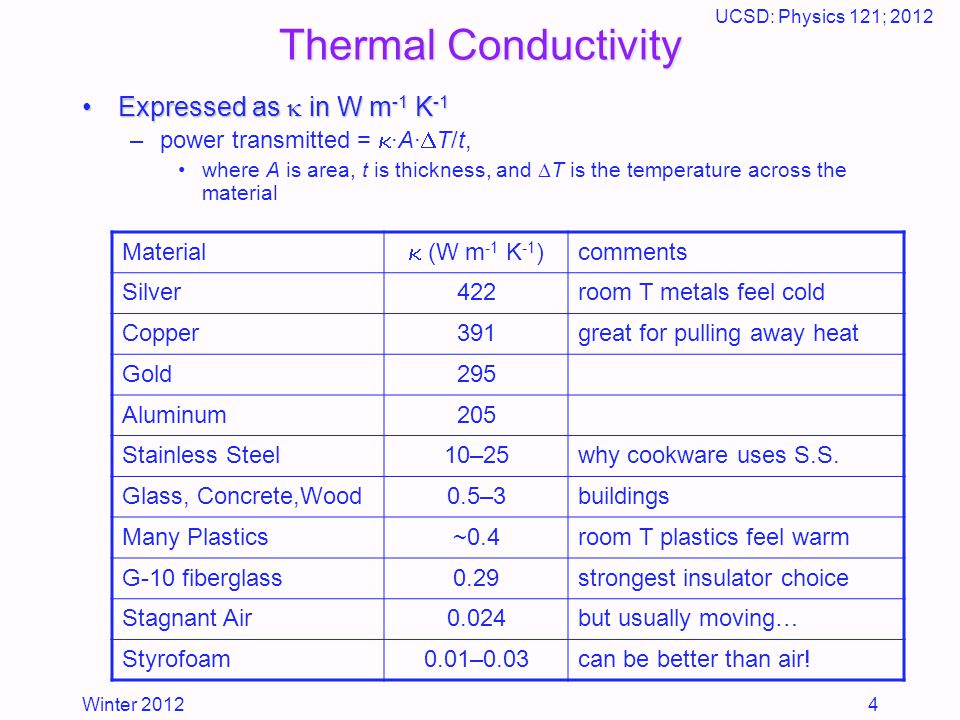 Winter 2012 UCSD: Physics 121; 2012 4 Thermal Conductivity Expressed as  in W m -1 K -1Expressed as  in W m -1 K -1 –power transmitted =  ·A·  T/t, where A is area, t is thickness, and  T is the temperature across the material Material  (W m -1 K -1 ) comments Silver422room T metals feel cold Copper391great for pulling away heat Gold295 Aluminum205 Stainless Steel10–25why cookware uses S.S.