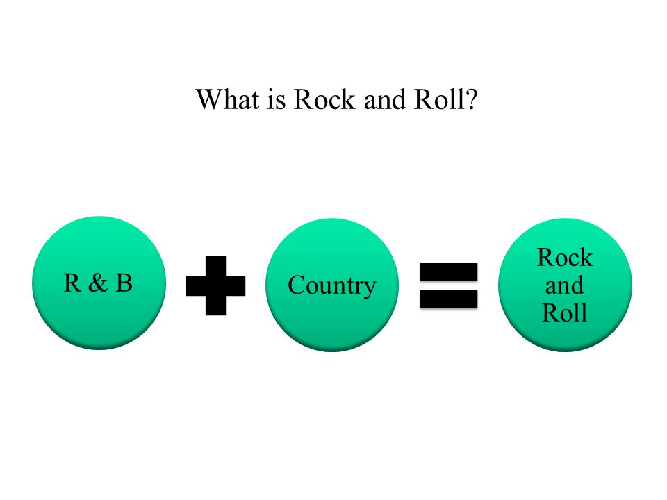 R & BCountry Rock and Roll What is Rock and Roll