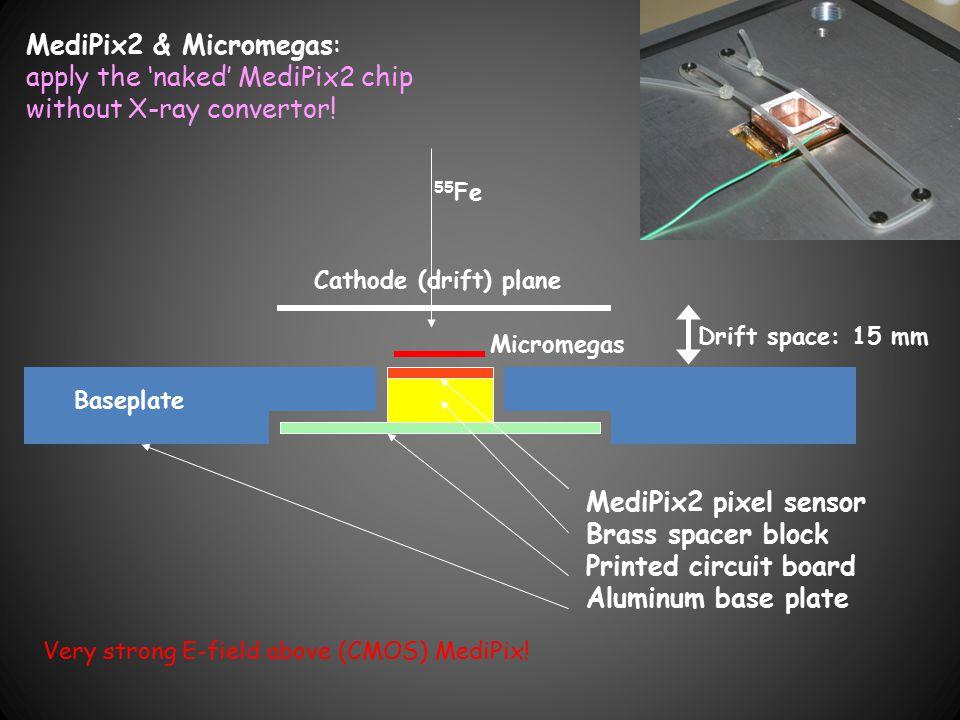 MediPix2 pixel sensor Brass spacer block Printed circuit board Aluminum base plate Micromegas Cathode (drift) plane 55 Fe Baseplate Drift space: 15 mm