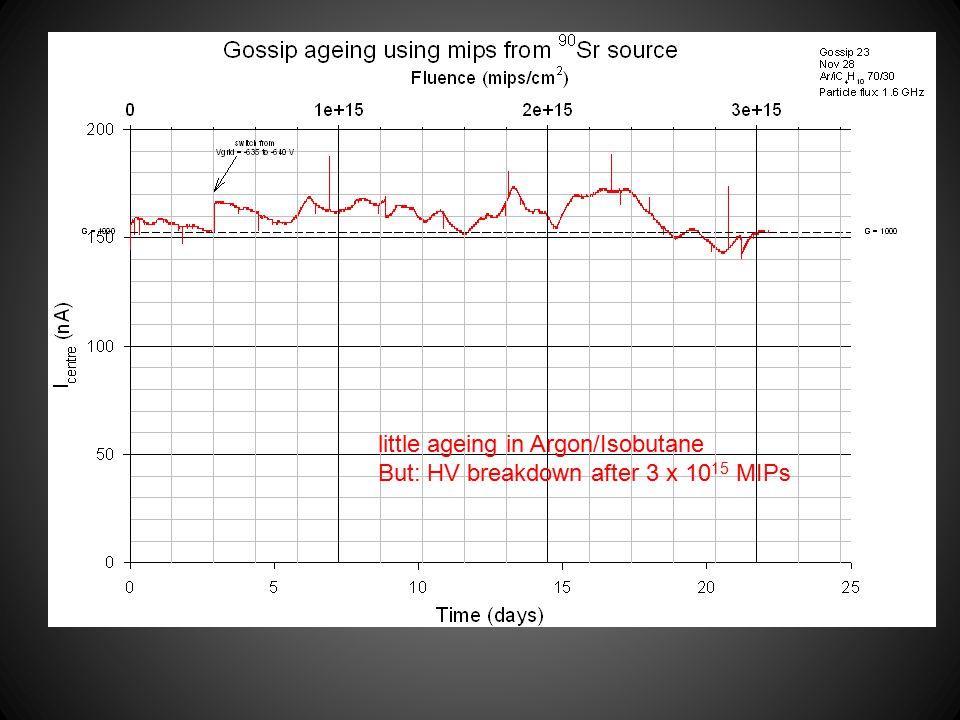 little ageing in Argon/Isobutane But: HV breakdown after 3 x 10 15 MIPs
