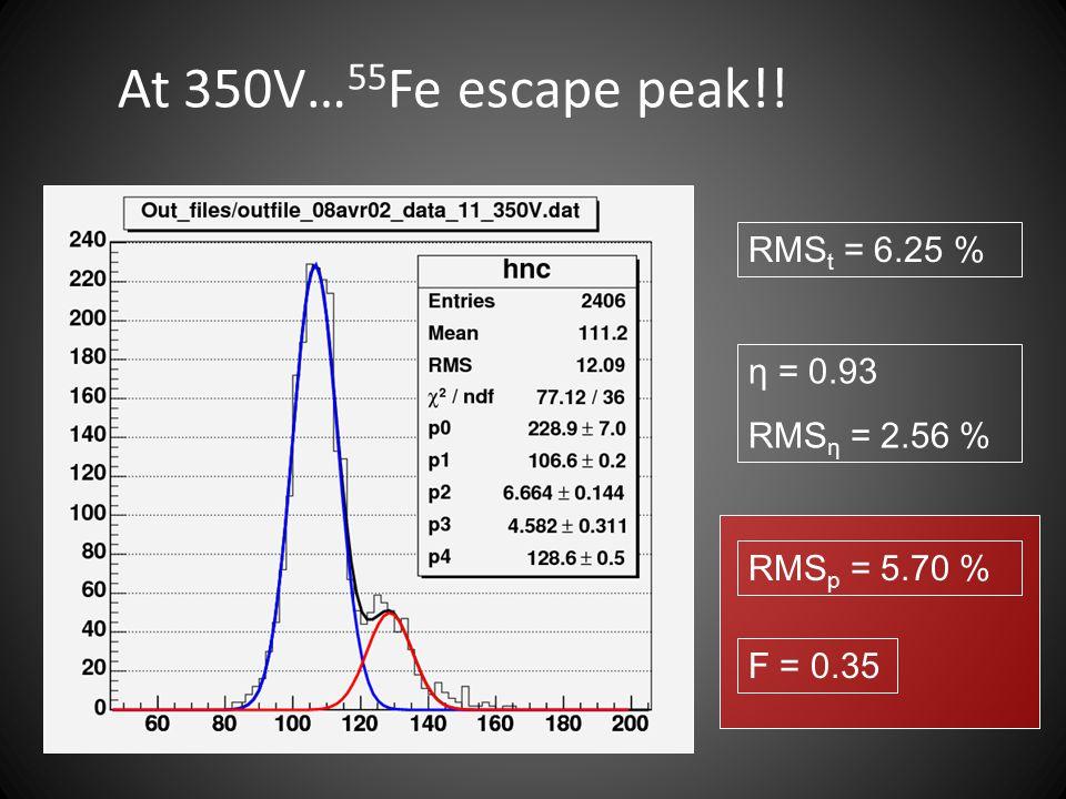 At 350V… 55 Fe escape peak!! RMS t = 6.25 % η = 0.93 RMS η = 2.56 % RMS p = 5.70 % F = 0.35