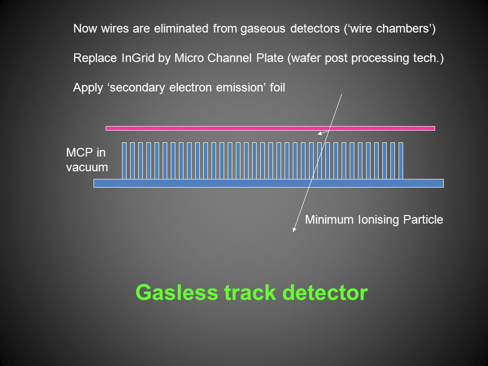 Now wires are eliminated from gaseous detectors ('wire chambers') Replace InGrid by Micro Channel Plate (wafer post processing tech.) Apply 'secondary