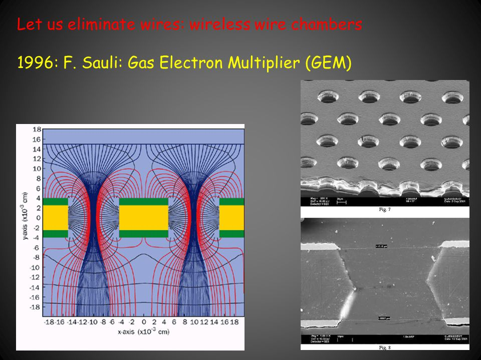 Let us eliminate wires: wireless wire chambers 1996: F. Sauli: Gas Electron Multiplier (GEM)