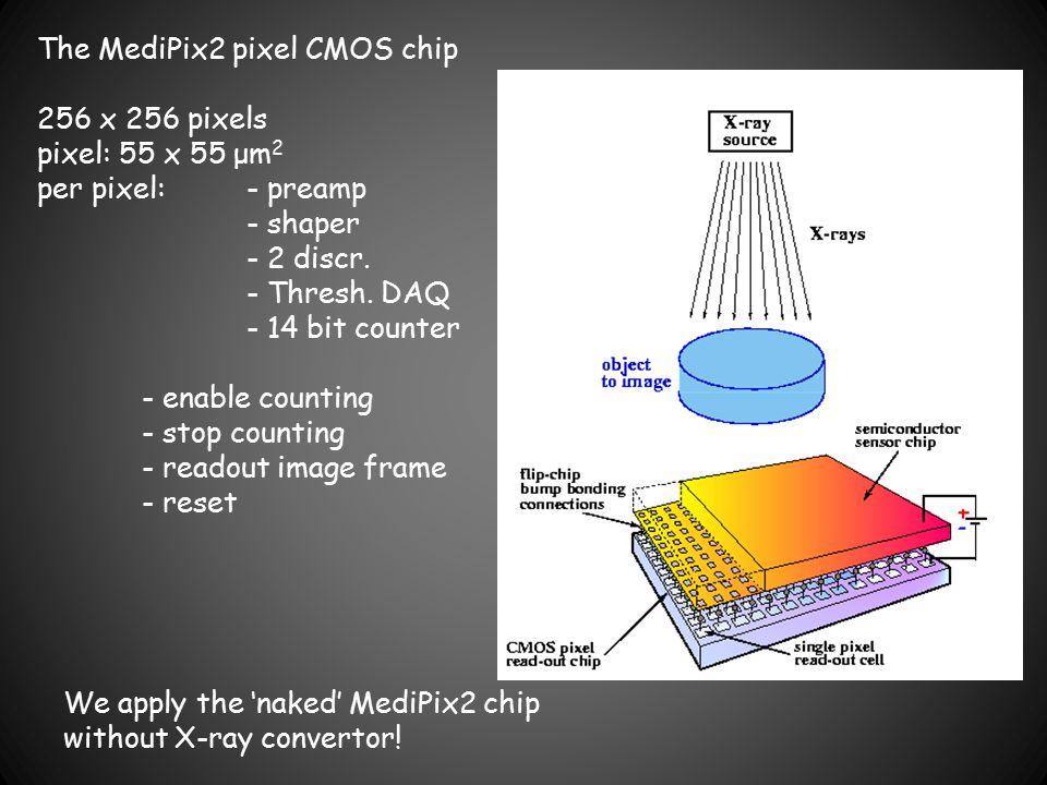 The MediPix2 pixel CMOS chip 256 x 256 pixels pixel: 55 x 55 μm 2 per pixel:- preamp - shaper - 2 discr. - Thresh. DAQ - 14 bit counter - enable count