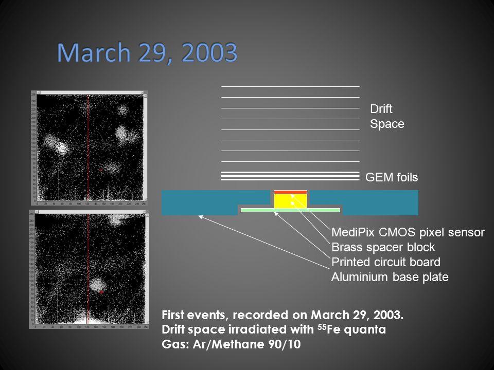 Drift Space GEM foils MediPix CMOS pixel sensor Brass spacer block Printed circuit board Aluminium base plate First events, recorded on March 29, 2003