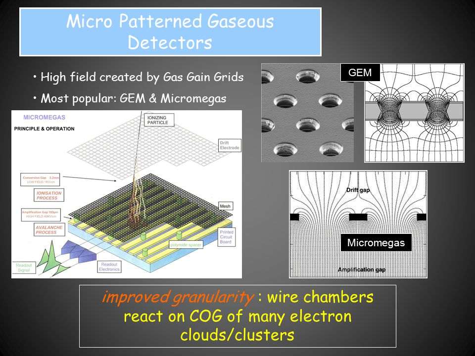 Micro Patterned Gaseous Detectors High field created by Gas Gain Grids Most popular: GEM & Micromegas improved granularity : wire chambers react on CO