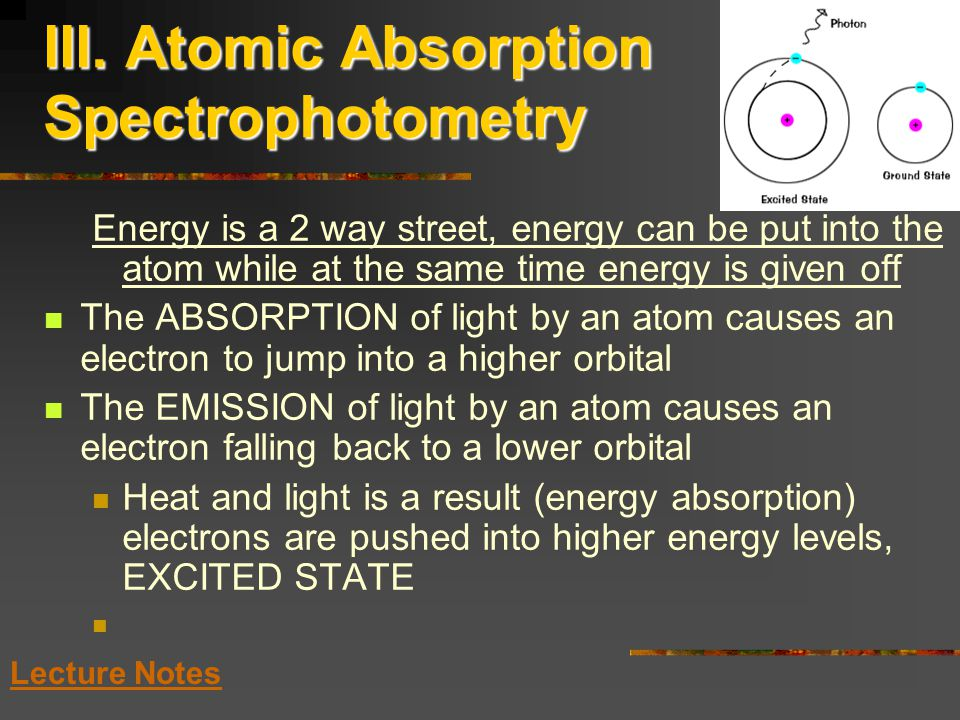 III. Atomic Absorption Spectrophotometry Energy is a 2 way street, energy can be put into the atom while at the same time energy is given off The ABSO