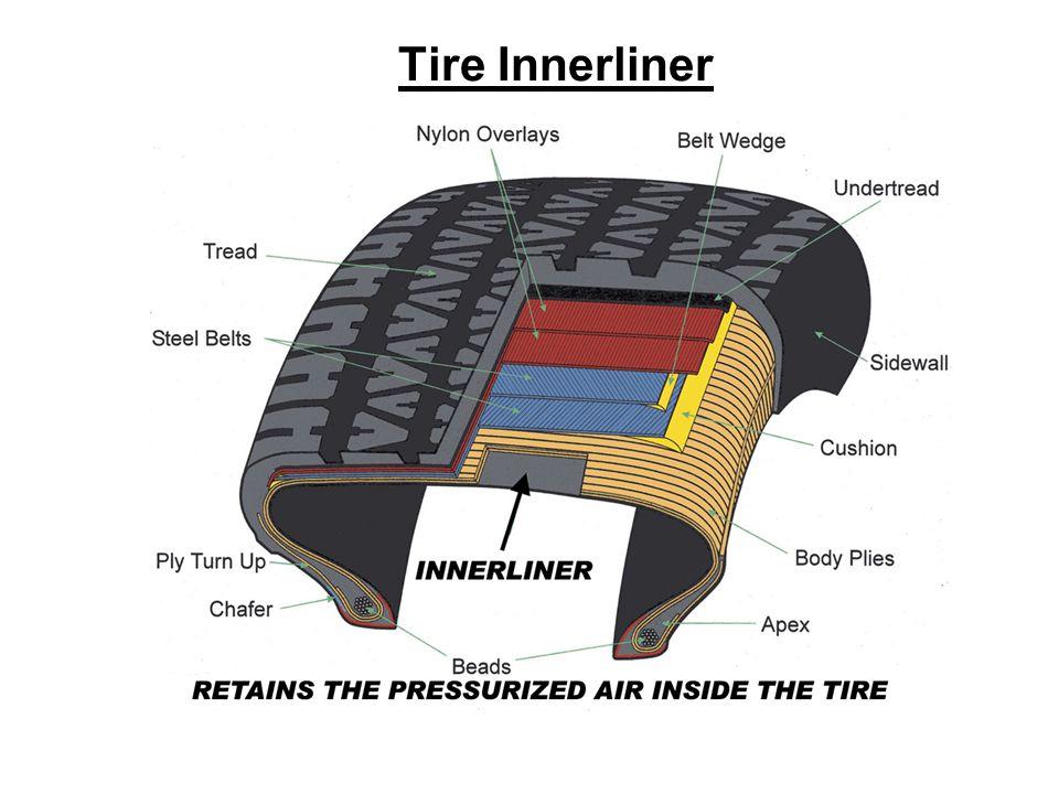 Tire Innerliner