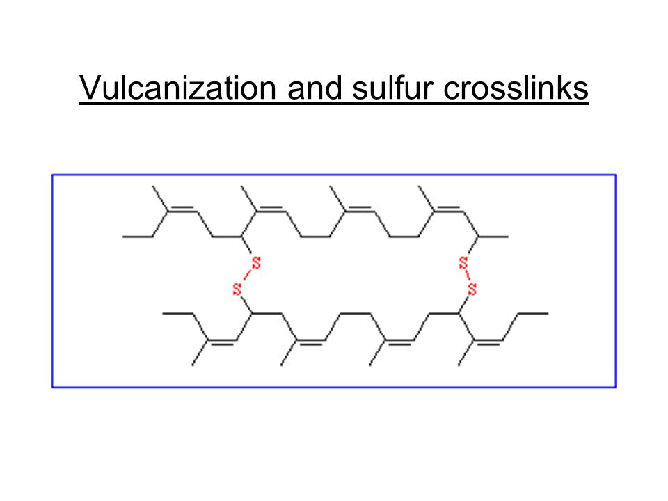 Countermeasures to increasing crosslink density.