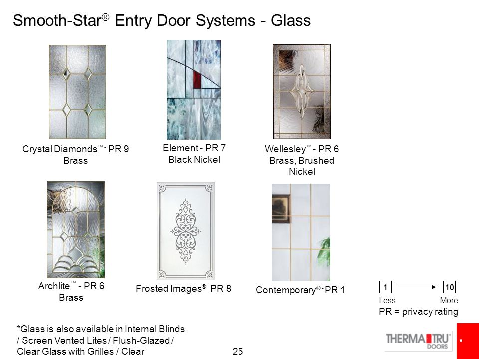 25 Wellesley ™ - PR 6 Brass, Brushed Nickel Frosted Images ® - PR 8 Contemporary ® - PR 1 Archlite ™ - PR 6 Brass Crystal Diamonds ™ - PR 9 Brass Elem