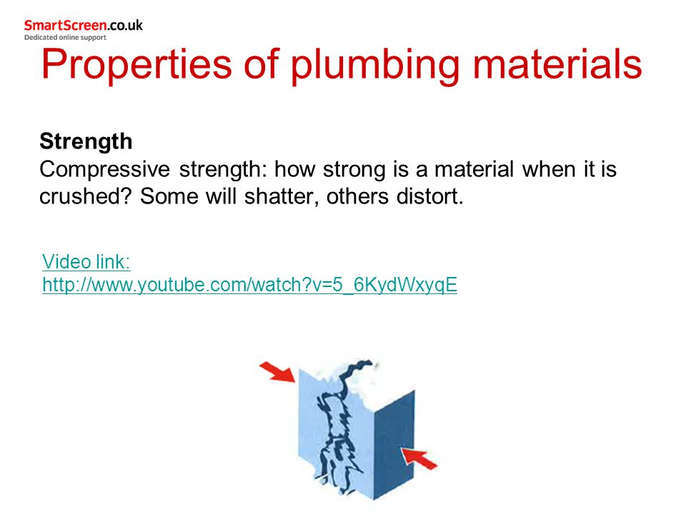 Properties of plumbing materials Strength Compressive strength: how strong is a material when it is crushed? Some will shatter, others distort. Video