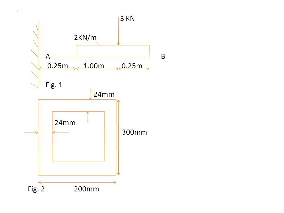 3 KN 2KN/m A B 0.25m 1.00m 0.25m Fig. 1 24mm 24mm 300mm Fig. 2200mm