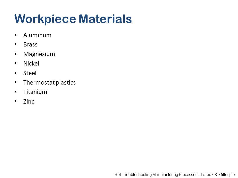 Workpiece Materials Aluminum Brass Magnesium Nickel Steel Thermostat plastics Titanium Zinc Ref: Troubleshooting Manufacturing Processes – Laroux K.
