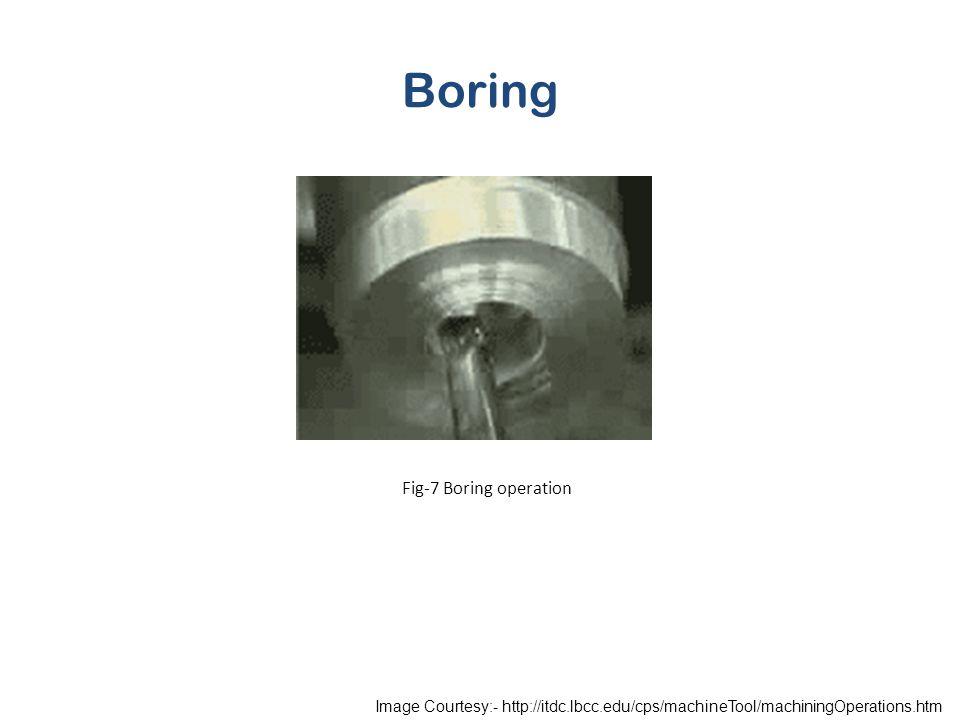 Boring Fig-7 Boring operation Image Courtesy:- http://itdc.lbcc.edu/cps/machineTool/machiningOperations.htm