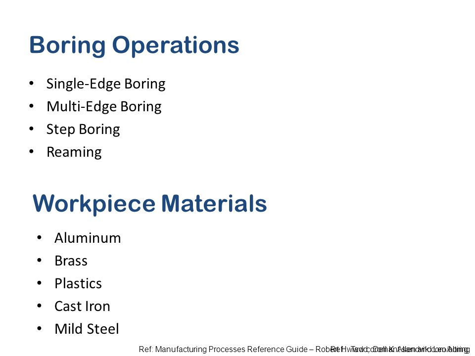 Boring Operations Single-Edge Boring Multi-Edge Boring Step Boring Reaming Workpiece Materials Aluminum Brass Plastics Cast Iron Mild Steel Ref: Manufacturing Processes Reference Guide – Robert H.