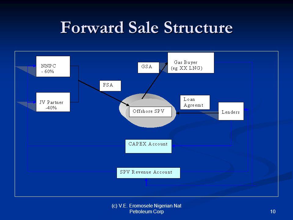 10 (c) V.E. Eromosele Nigerian Nat Petroleum Corp Forward Sale Structure
