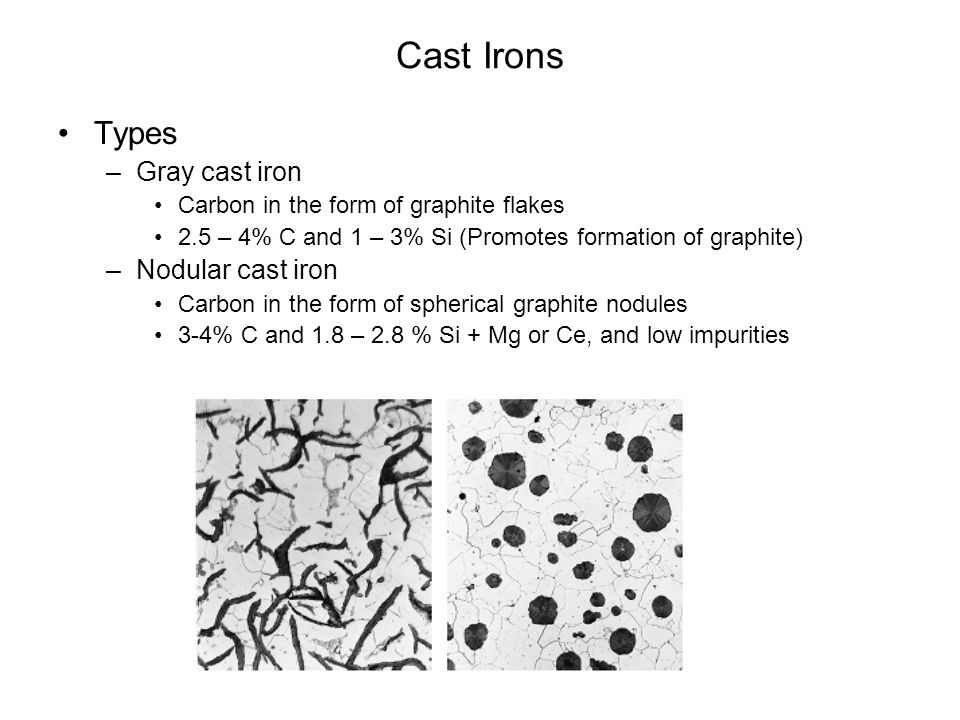Cast Irons Types –Gray cast iron Carbon in the form of graphite flakes 2.5 – 4% C and 1 – 3% Si (Promotes formation of graphite) –Nodular cast iron Ca