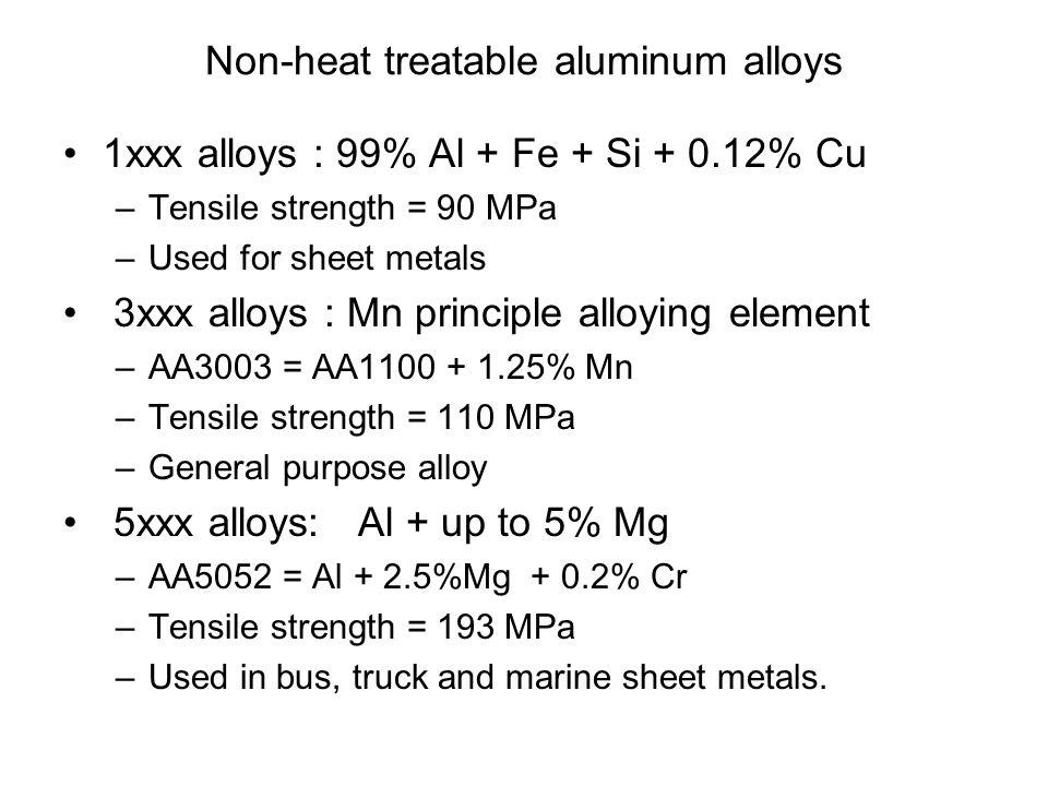 Non-heat treatable aluminum alloys 1xxx alloys : 99% Al + Fe + Si + 0.12% Cu –Tensile strength = 90 MPa –Used for sheet metals 3xxx alloys : Mn princi